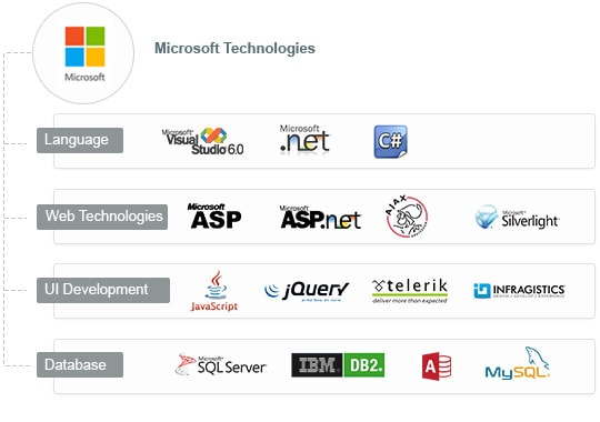 microsoft-services-detail-images